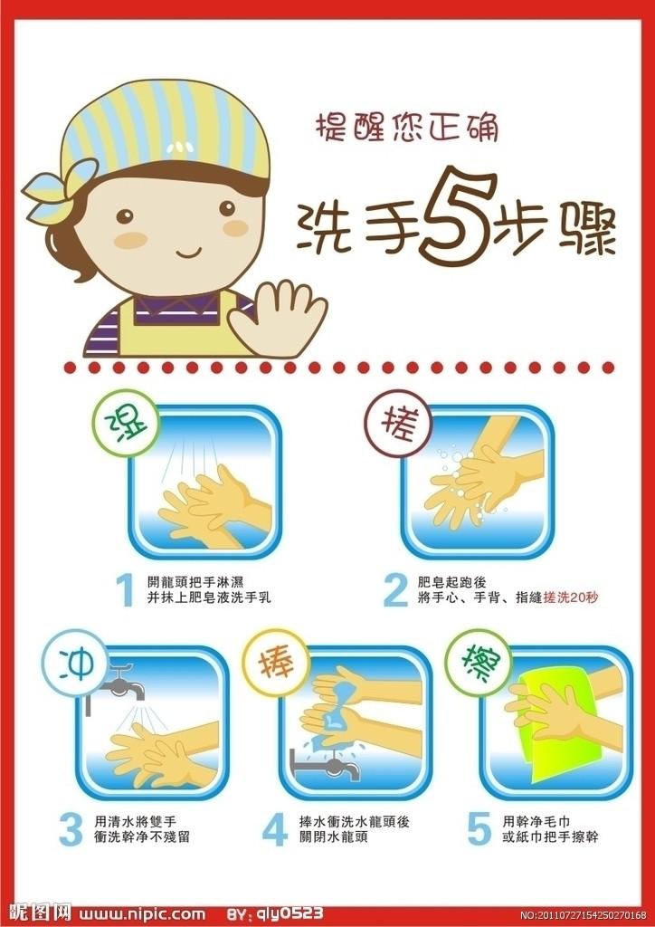 幼儿每次洗手,自然而然地学习正确的洗手步骤,逐渐地养成饭前便后洗手